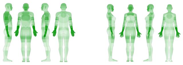 wearables can sense human bodies